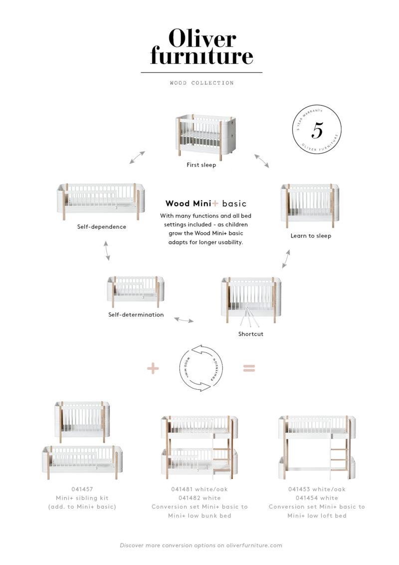 oliver furniture_Wood-Mini_cot_bed_conversion_EN